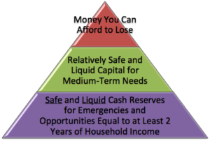 Stable Financial Pyramid